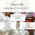 Essential oils bottles and flowers with lists of uses for inhalation, topical or both