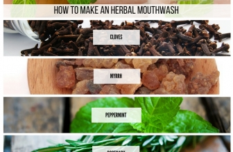 How to Make an Herbal Mouthwash