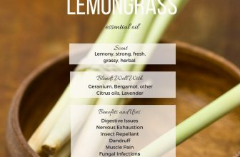 Lemongrass Essential Oil (Cymbopogon citratus)
